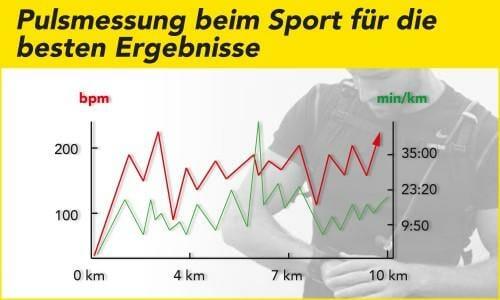 Pulsmessung beim Sport